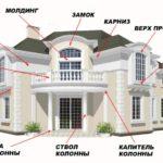 Фасадный декор дом
