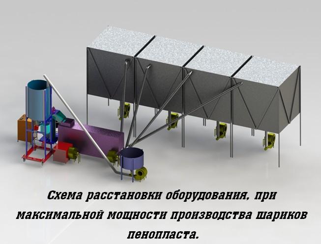 Оборудование для производства гранул из пенополистирола